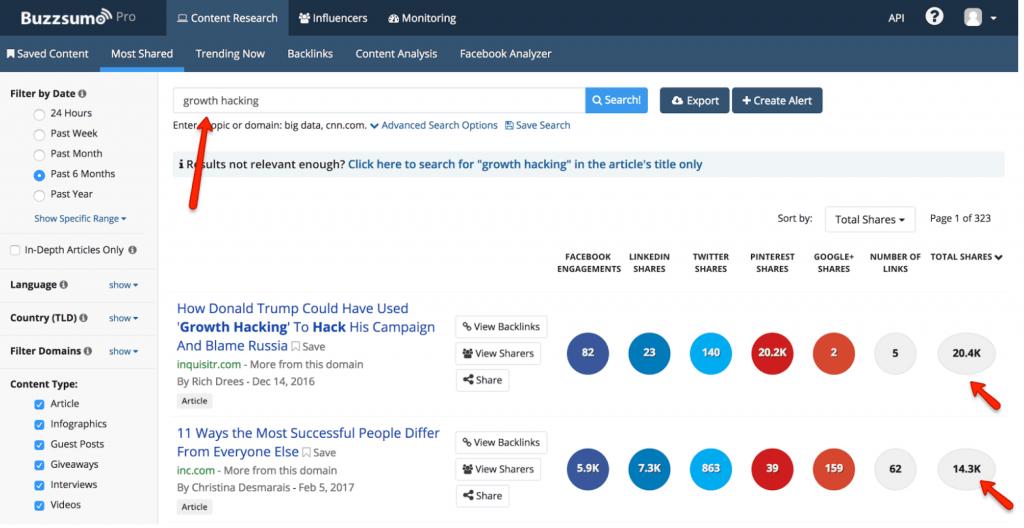 optimize your blog posts