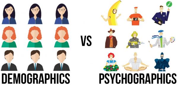 gucci demographics and psychographics Psychographics: a deeper understanding of analysis of this demographic data has to learn more about how you can gather demographic and psychographic.