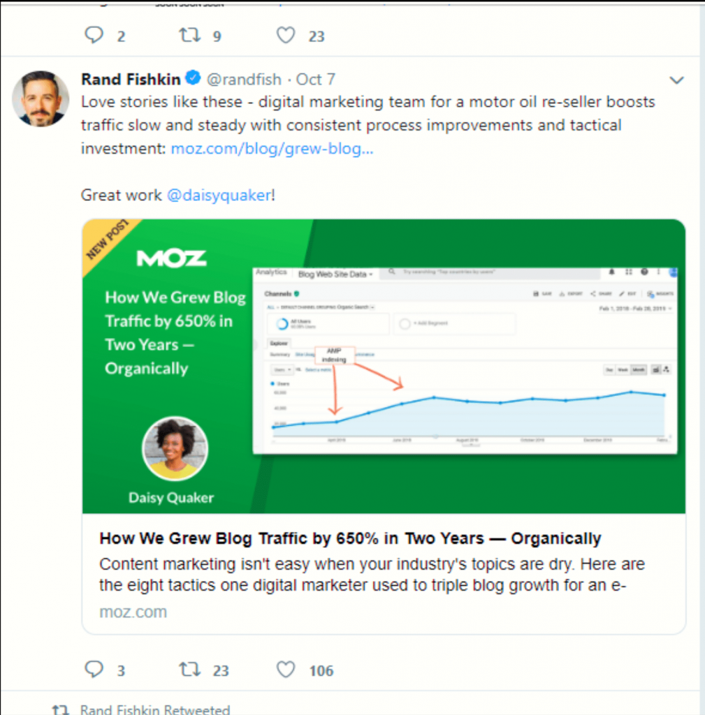 "An image of a tweet from renowned SEO expert Rand Fishkin, reading: ""Love stories like these - digital marketing team for a motor oil re-seller boosts traffic slow and steady with consisten process improvements and tactical investment. Great work @daisyquaker.""The article attached is entitled: ""How we grew blog traffic by 650% in Two Years - Organically""."