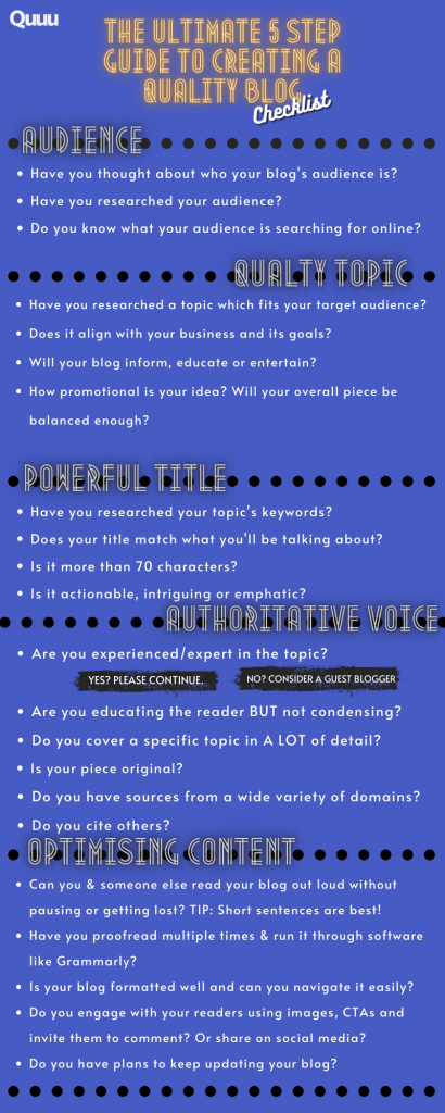 This infographic contains the following information:The Ultimate 5 Step Guide to Creating a Quality Blog Checklist1) AudienceHave you thought about who your blog's audience is? Have you researched your audience? Do you know what your audience is searching for online? 2) QualityHave you researched a topic which fits your target audience? Does it align with your business and its goals? Will your blog inform, educate or entertain? How promotional is your idea? Will your overall piece be balanced enough? 3) Quality Title Have you researched your topic's keywords? Does your title match what you'll be talking about? Is it more than 70 characters? Is it actionable, intriguing or emphatic? 4) Authoritative VoiceAre you experienced/expert in the topic? Yes, please continue. No? Consider a guest blogger. Are you educating the reader BUT not condensing? Do you cover a specific topic in A LOT of detail? Is your piece original? Do you have sources from a wide variety of domains? Do you cite others?5) Optimizing ContentCan you & someone else read your blog out loud without pausing or getting lost? TIP: Short sentences are best! Have you proofread multiple times & run it through software like Grammarly? Is your blog formatted well and can you navigate it easily? Do you engage with your readers using images, CTAs and invite them to comment? Or share on social media? Do you have plans to keep updating your blog?